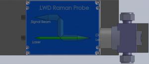 lwd-raman-probe